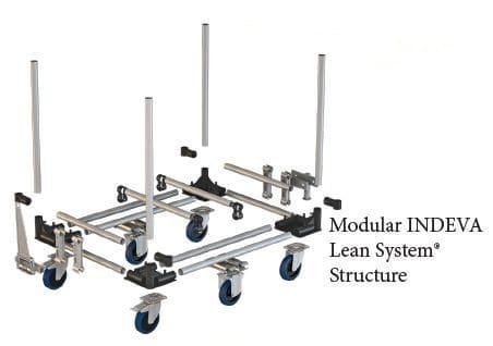INDEVA ® AGV mit modulstruktur