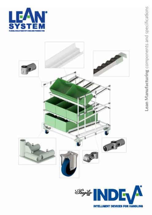 INDEVA Lean manufacturing